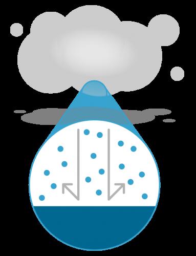 Dry Fog Technology