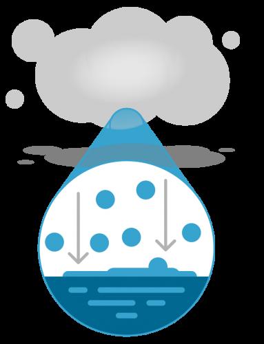 Wet Fog Technology