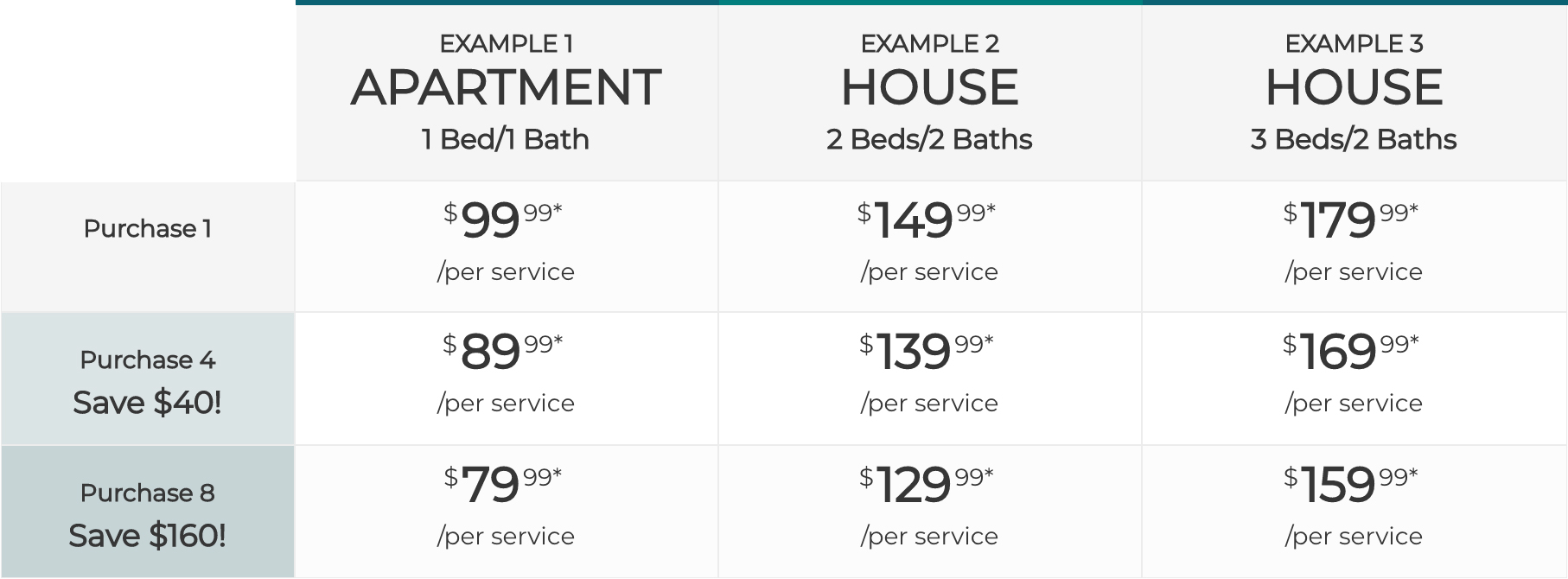 mobile pricing table